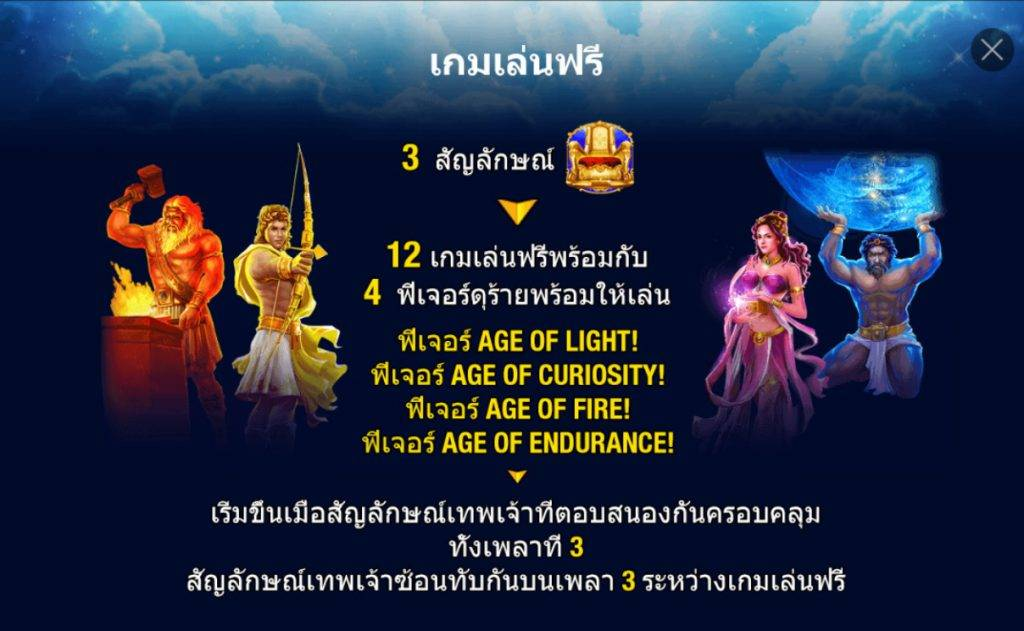 777ww เกมสล็อต Age of The GOD furious 4